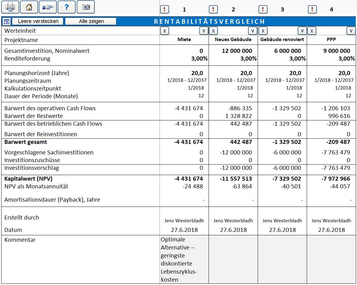 Invest for Excel Vergleichstablle