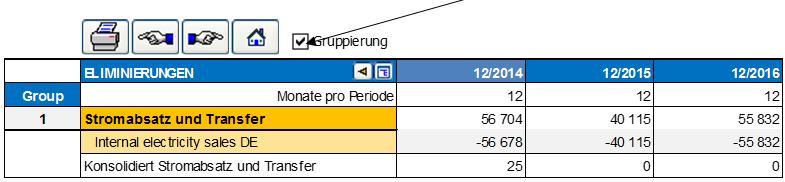 Elimination sheet