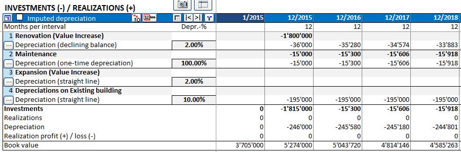 real cash flow formula