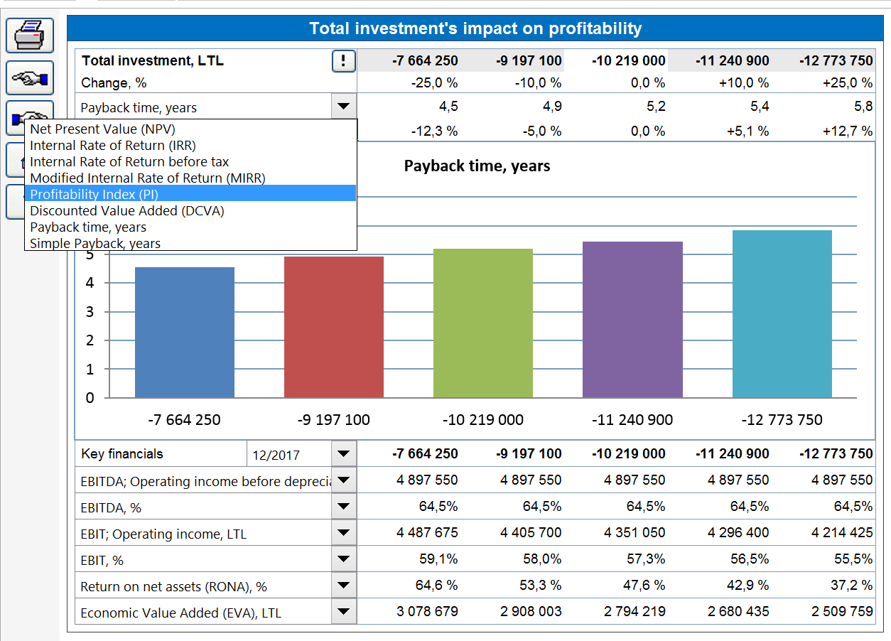 Tax Spreadsheet Agi Mapeadosencolombia Co